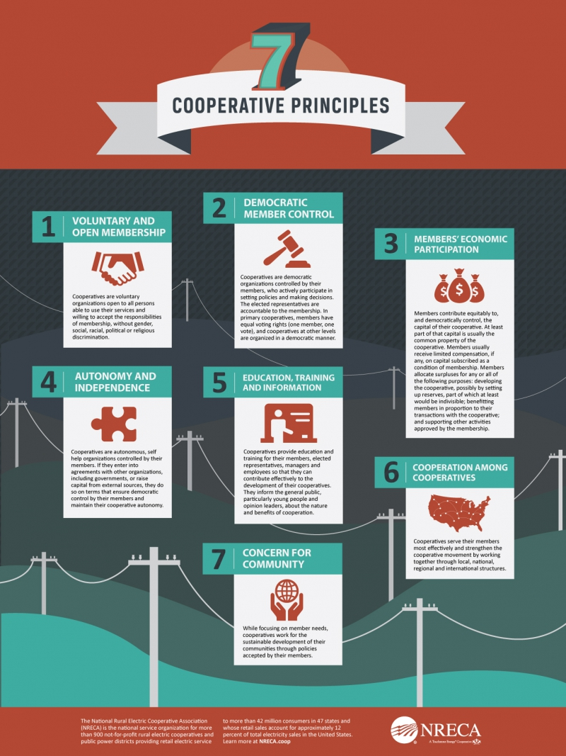 7 Cooperative Principles Macon Electric Cooperative